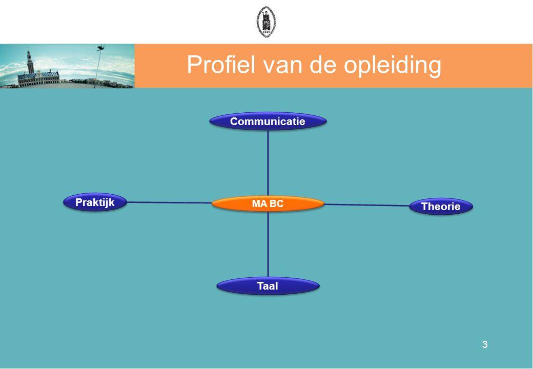 3 Profiel van de opleiding MA BC Communicatie Theorie Taal Praktijk