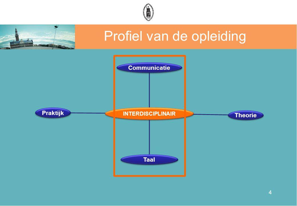 4 Profiel van de opleiding INTERDISCIPLINAIR Communicatie Theorie Taal Praktijk