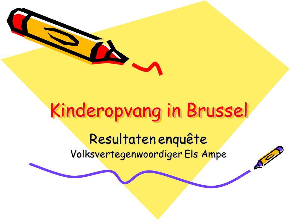 Kinderopvang in Brussel Resultaten enquête Volksvertegenwoordiger Els Ampe