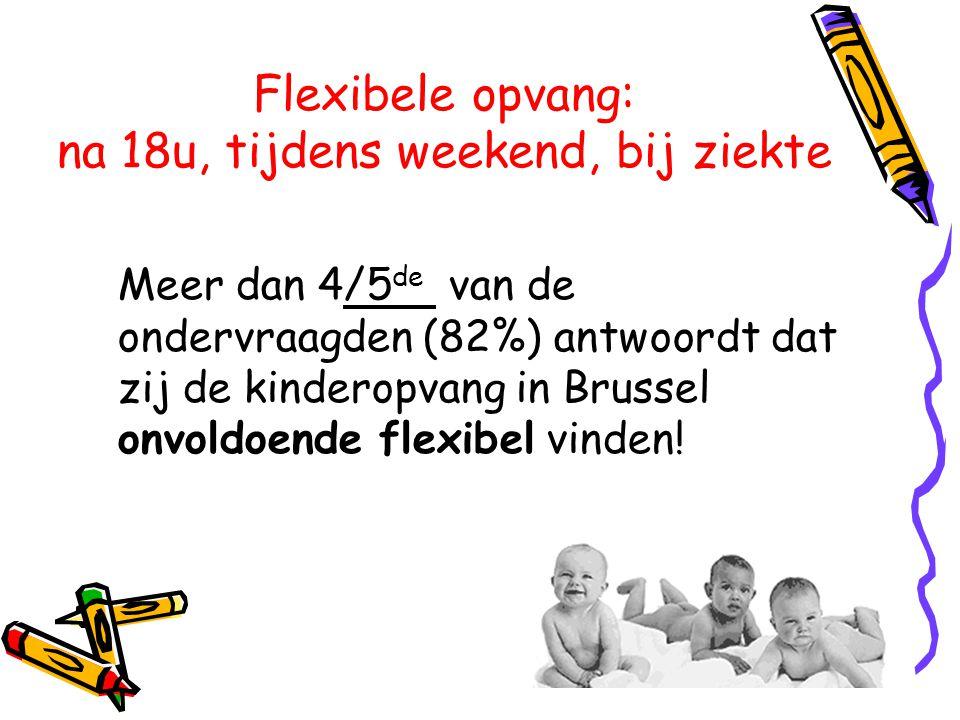 Flexibele opvang: na 18u, tijdens weekend, bij ziekte Meer dan 4/5 de van de ondervraagden (82%) antwoordt dat zij de kinderopvang in Brussel onvoldoe