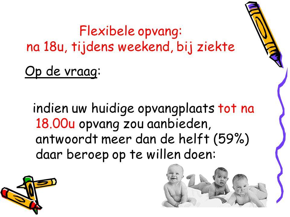Flexibele opvang: na 18u, tijdens weekend, bij ziekte Op de vraag: indien uw huidige opvangplaats tot na 18.00u opvang zou aanbieden, antwoordt meer d