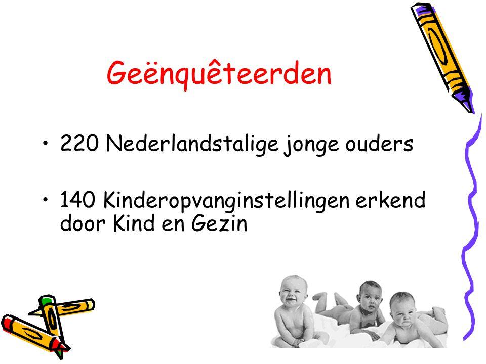 Geënquêteerden •220 Nederlandstalige jonge ouders •140 Kinderopvanginstellingen erkend door Kind en Gezin