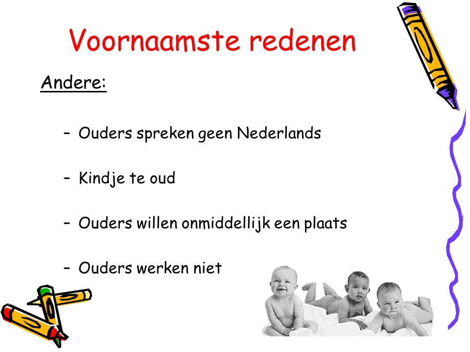 Voornaamste redenen Andere: –Ouders spreken geen Nederlands –Kindje te oud –Ouders willen onmiddellijk een plaats –Ouders werken niet