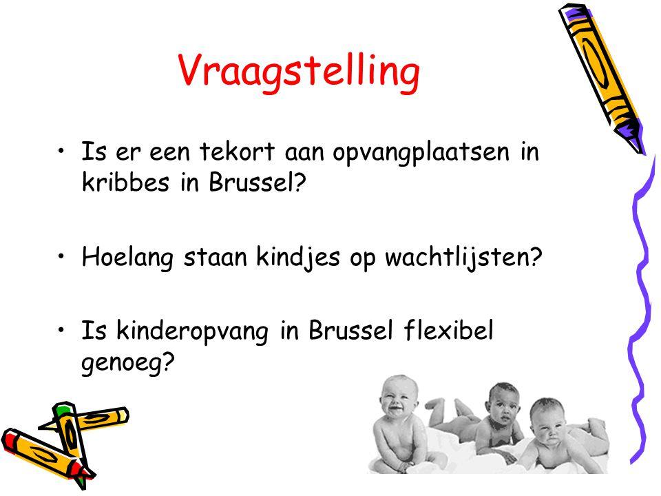 Vraagstelling •Is er een tekort aan opvangplaatsen in kribbes in Brussel? •Hoelang staan kindjes op wachtlijsten? •Is kinderopvang in Brussel flexibel