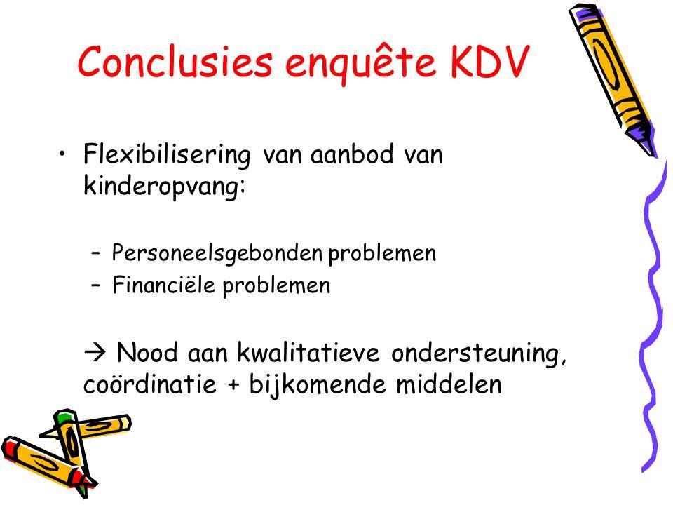 Conclusies enquête KDV •Flexibilisering van aanbod van kinderopvang: –Personeelsgebonden problemen –Financiële problemen  Nood aan kwalitatieve onder