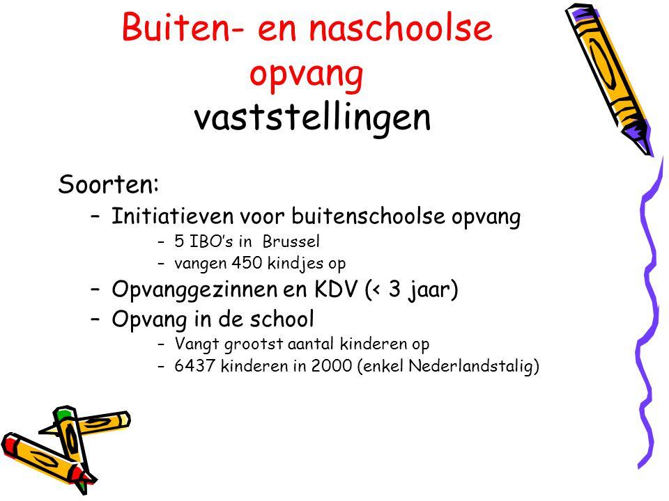 Buiten- en naschoolse opvang vaststellingen Soorten: –Initiatieven voor buitenschoolse opvang –5 IBO's in Brussel –vangen 450 kindjes op –Opvanggezinn