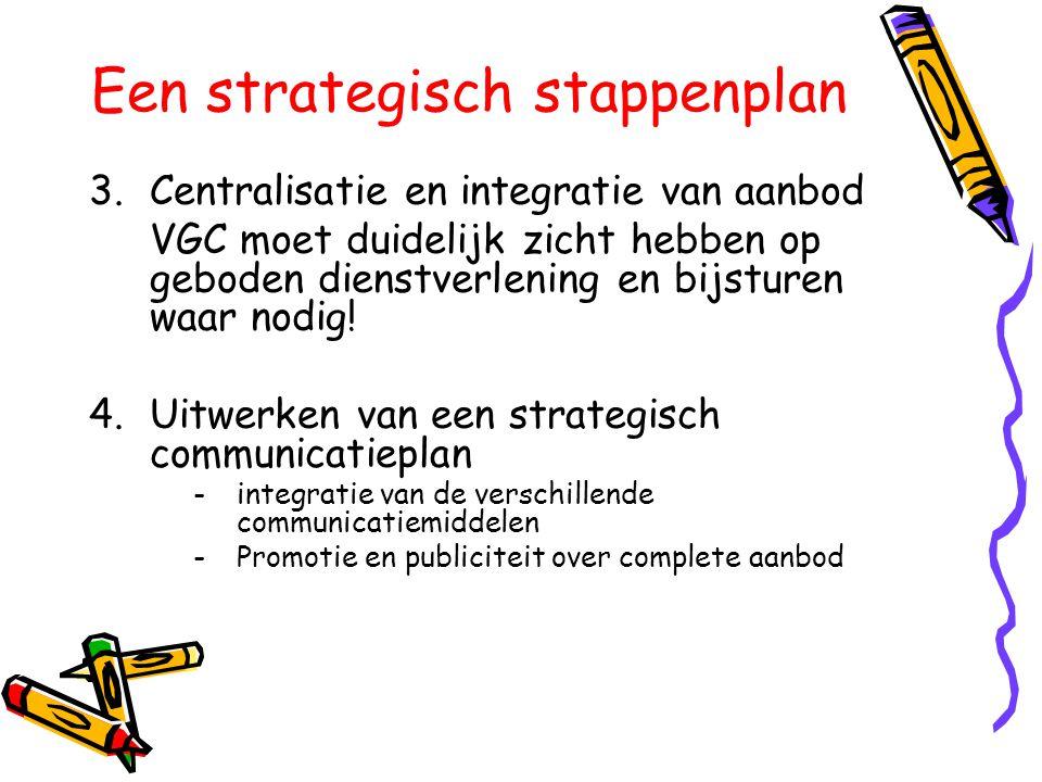 Een strategisch stappenplan 3.Centralisatie en integratie van aanbod VGC moet duidelijk zicht hebben op geboden dienstverlening en bijsturen waar nodi