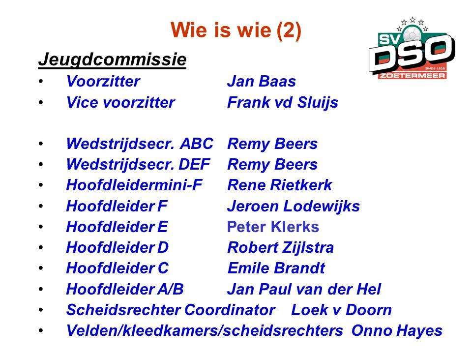 Wie is wie (2) Jeugdcommissie •VoorzitterJan Baas •Vice voorzitterFrank vd Sluijs •Wedstrijdsecr.ABCRemy Beers •Wedstrijdsecr. DEFRemy Beers •Hoofdlei