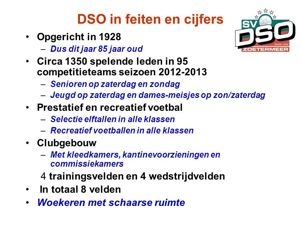 DSO in feiten en cijfers •Opgericht in 1928 –Dus dit jaar 85 jaar oud •Circa 1350 spelende leden in 95 competitieteams seizoen 2012-2013 –Senioren op