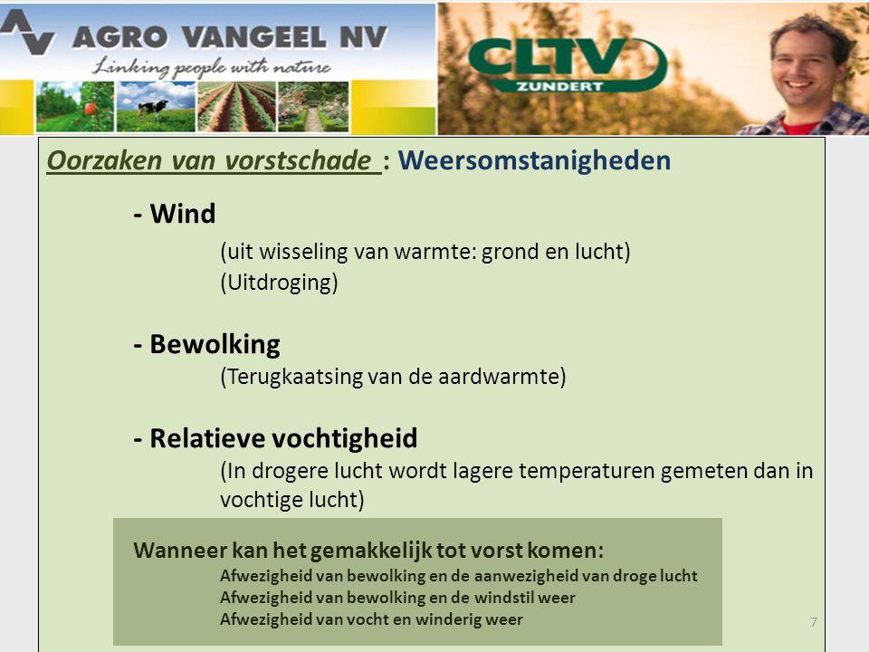 Oorzaken van vorstschade : Weersomstanigheden - Wind (uit wisseling van warmte: grond en lucht) (Uitdroging) - Bewolking (Terugkaatsing van de aardwarmte) - Relatieve vochtigheid (In drogere lucht wordt lagere temperaturen gemeten dan in vochtige lucht) Wanneer kan het gemakkelijk tot vorst komen: Afwezigheid van bewolking en de aanwezigheid van droge lucht Afwezigheid van bewolking en de windstil weer Afwezigheid van vocht en winderig weer 7