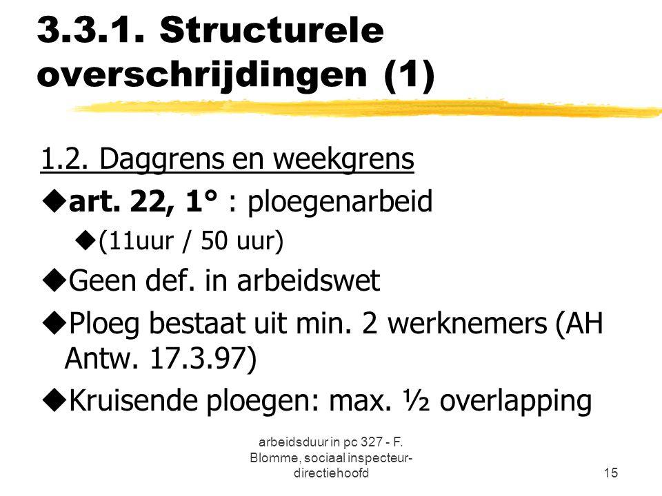 arbeidsduur in pc 327 - F. Blomme, sociaal inspecteur- directiehoofd15 3.3.1. Structurele overschrijdingen (1) 1.2. Daggrens en weekgrens uart. 22, 1°