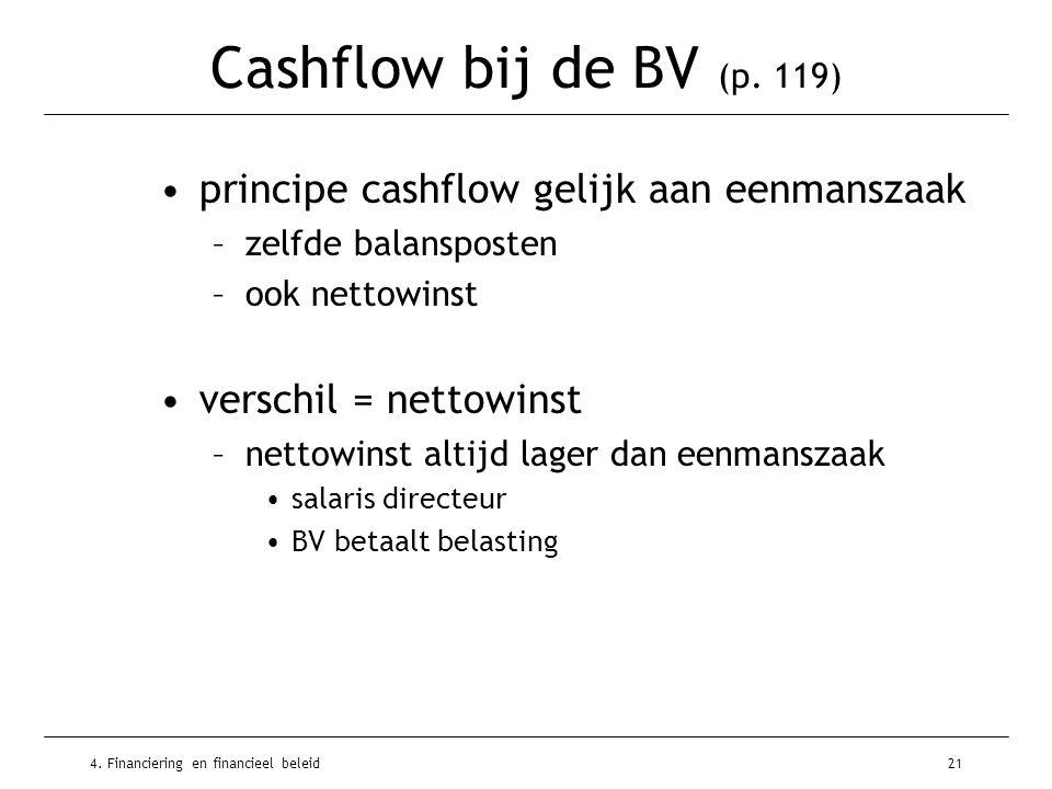 4. Financiering en financieel beleid21 Cashflow bij de BV (p. 119) •principe cashflow gelijk aan eenmanszaak –zelfde balansposten –ook nettowinst •ver