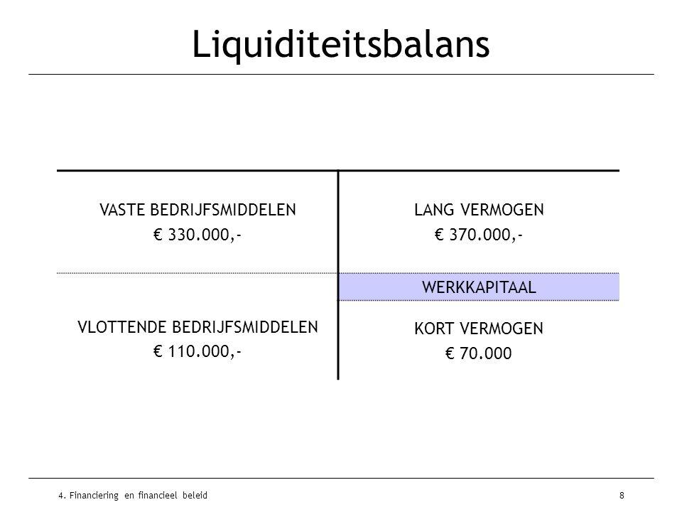 4. Financiering en financieel beleid8 Liquiditeitsbalans VASTE BEDRIJFSMIDDELEN € 330.000,- LANG VERMOGEN € 370.000,- VLOTTENDE BEDRIJFSMIDDELEN € 110