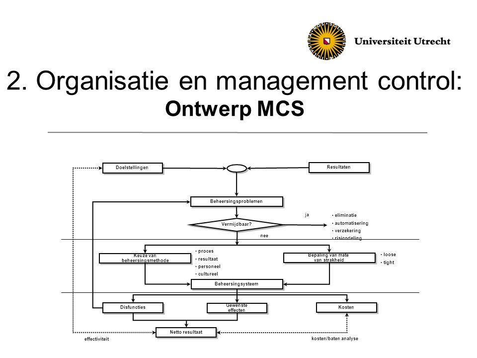 2. Organisatie en management control: Ontwerp MCS Doelstellingen Resultaten Beheersingsproblemen Vermijdbaar? Beheersingsysteem Bepaling van mate van