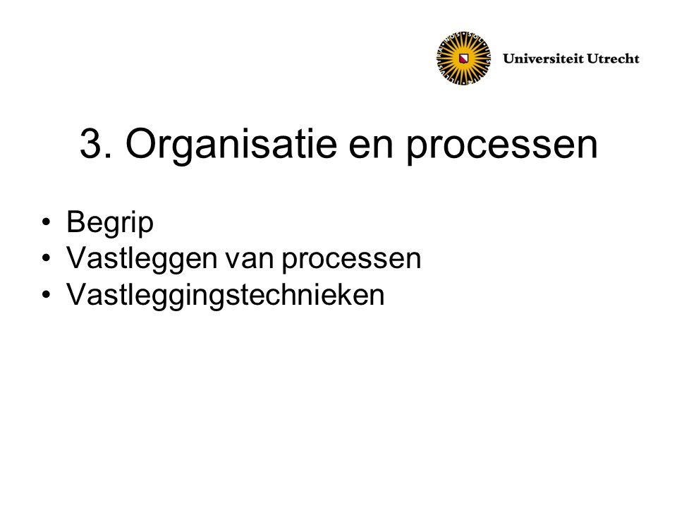 3. Organisatie en processen •Begrip •Vastleggen van processen •Vastleggingstechnieken