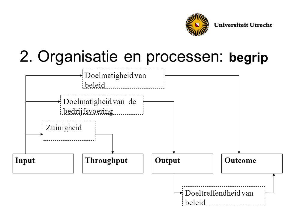 2. Organisatie en processen: begrip InputThroughputOutputOutcome Doeltreffendheid van beleid Doelmatigheid van de bedrijfsvoering Doelmatigheid van be