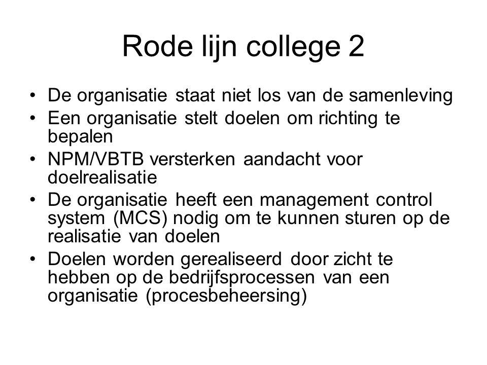 Rode lijn college 2 •De organisatie staat niet los van de samenleving •Een organisatie stelt doelen om richting te bepalen •NPM/VBTB versterken aandac