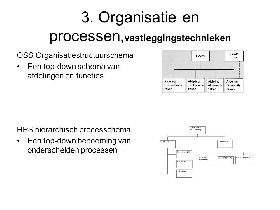 3. Organisatie en processen, vastleggingstechnieken OSS Organisatiestructuurschema •Een top-down schema van afdelingen en functies HPS hierarchisch pr