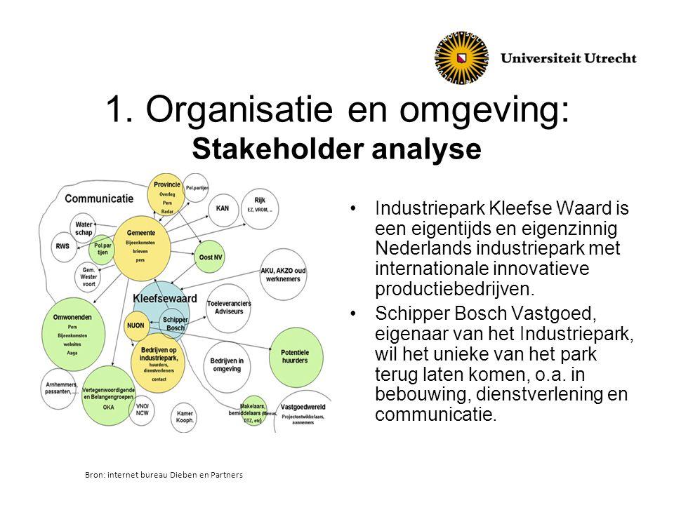 OPDRACHT •Maak in de groep voor jullie organisatie een eerste aanzet tot een stakeholder analyse.