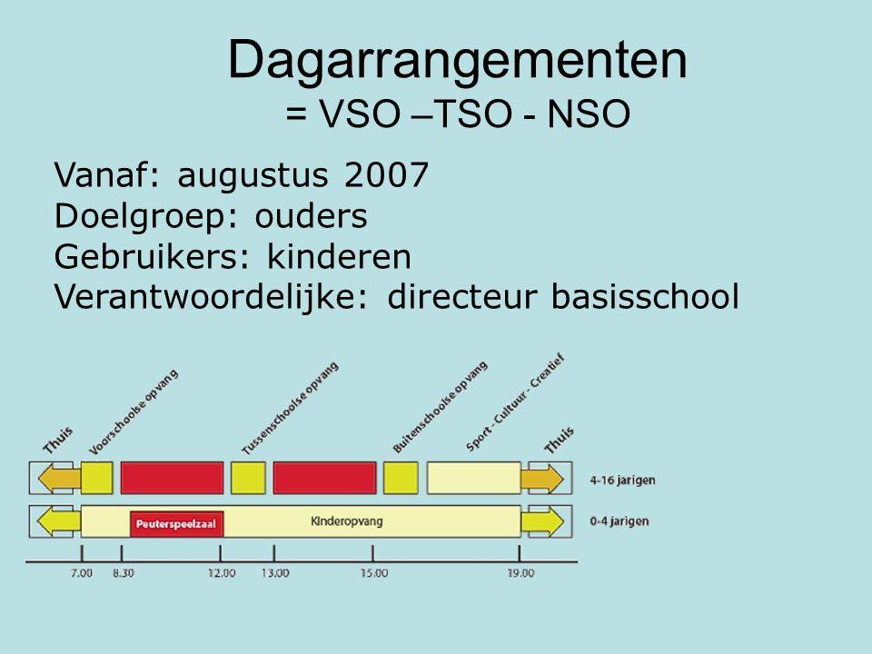 Dagarrangementen = VSO –TSO - NSO Vanaf: augustus 2007 Doelgroep: ouders Gebruikers: kinderen Verantwoordelijke: directeur basisschool