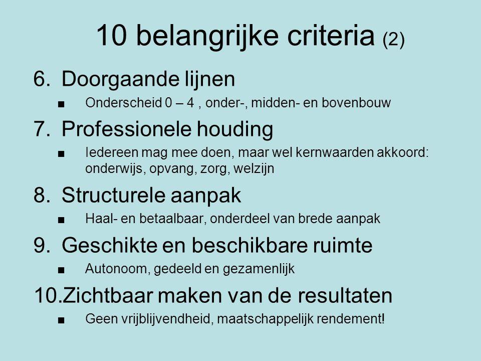 10 belangrijke criteria (2) 6.Doorgaande lijnen ■Onderscheid 0 – 4, onder-, midden- en bovenbouw 7.Professionele houding ■Iedereen mag mee doen, maar