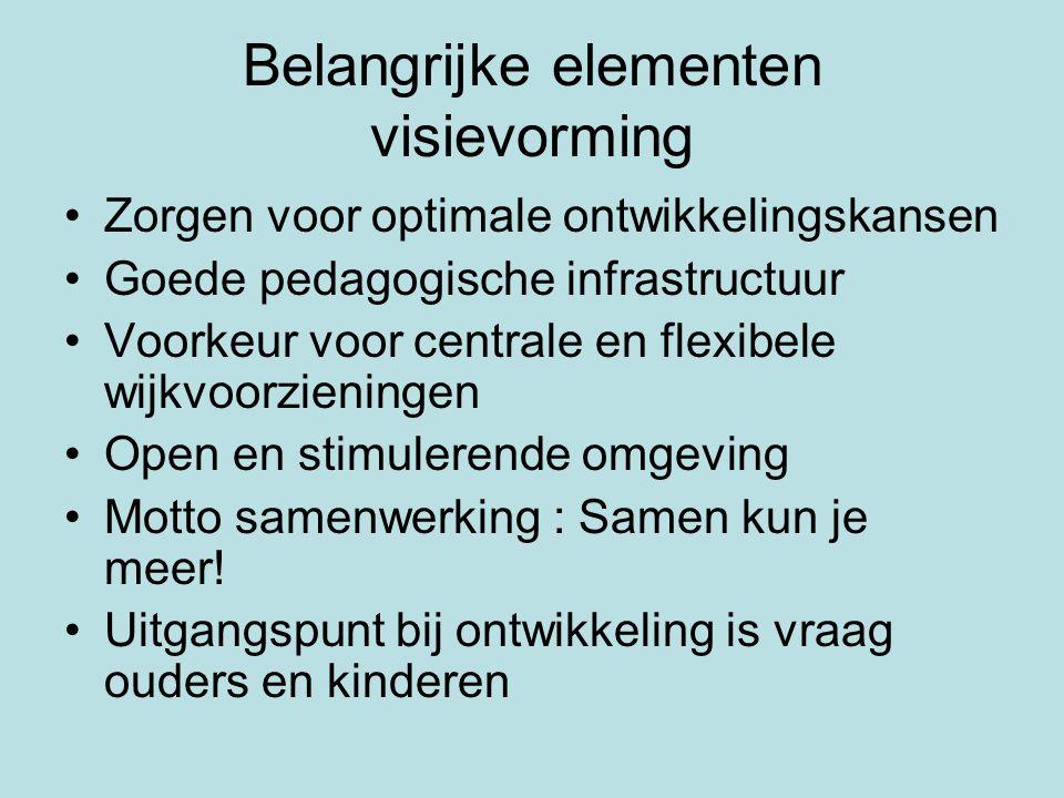 Belangrijke elementen visievorming •Zorgen voor optimale ontwikkelingskansen •Goede pedagogische infrastructuur •Voorkeur voor centrale en flexibele w