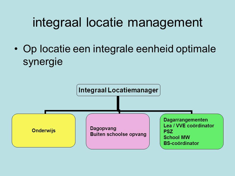 Integraal Locatiemanager Onderwijs Dagarrangementen Lea / VVE coördinator PSZ School MW BS-coördinator Dagopvang Buiten schoolse opvang integraal loca