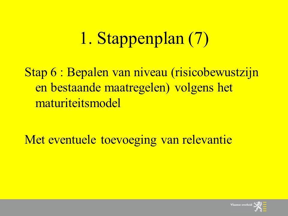 1. Stappenplan (7) Stap 6 : Bepalen van niveau (risicobewustzijn en bestaande maatregelen) volgens het maturiteitsmodel Met eventuele toevoeging van r