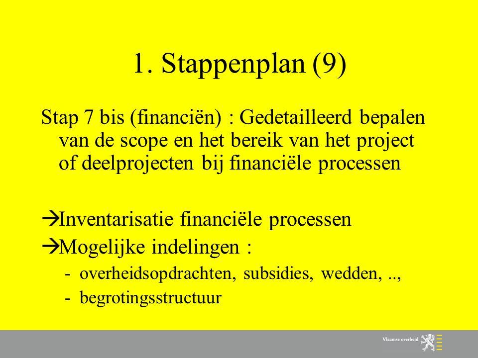 1. Stappenplan (9) Stap 7 bis (financiën) : Gedetailleerd bepalen van de scope en het bereik van het project of deelprojecten bij financiële processen