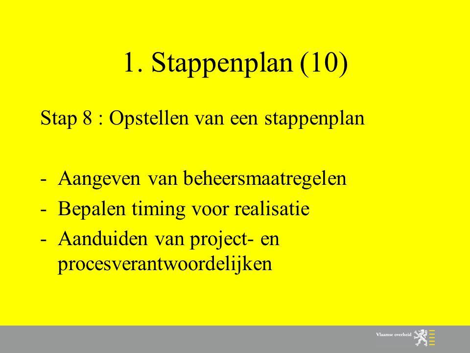 1. Stappenplan (10) Stap 8 : Opstellen van een stappenplan -Aangeven van beheersmaatregelen -Bepalen timing voor realisatie -Aanduiden van project- en