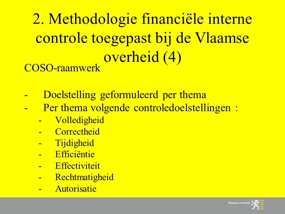 2. Methodologie financiële interne controle toegepast bij de Vlaamse overheid (4) COSO-raamwerk -Doelstelling geformuleerd per thema -Per thema volgen