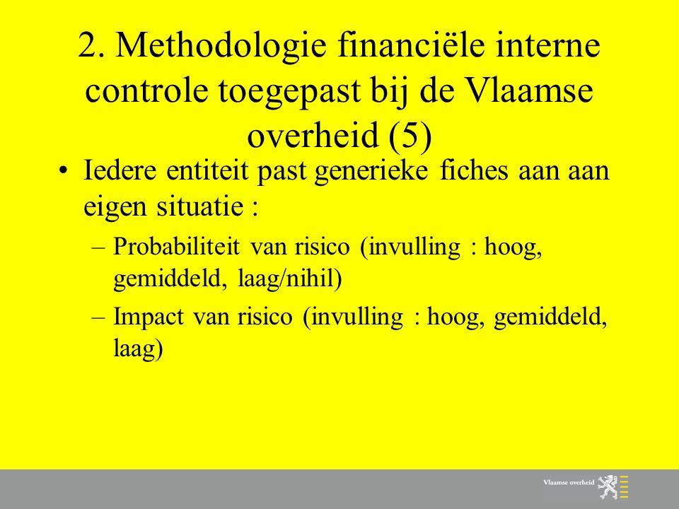 2. Methodologie financiële interne controle toegepast bij de Vlaamse overheid (5) •Iedere entiteit past generieke fiches aan aan eigen situatie : –Pro