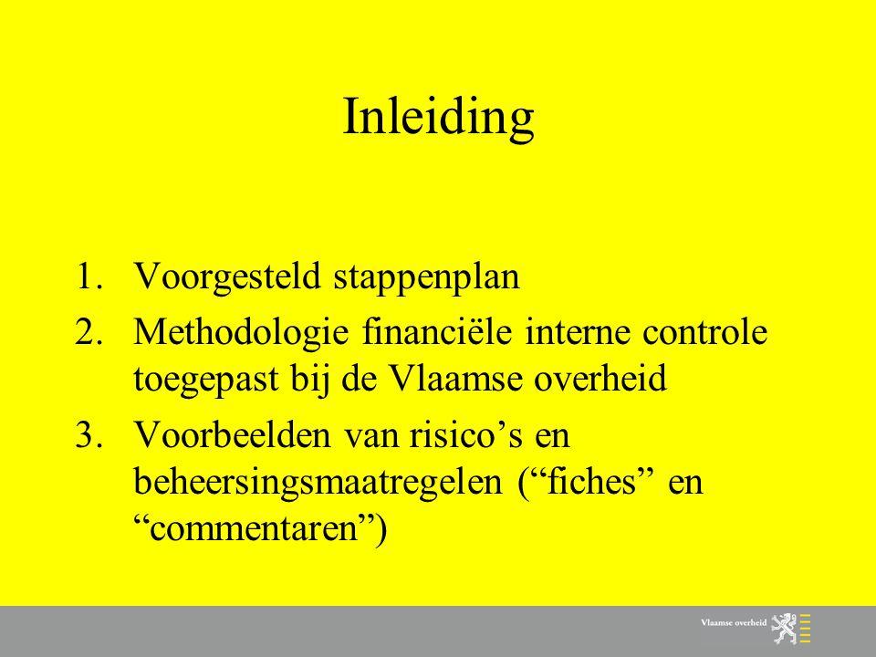Inleiding 1.Voorgesteld stappenplan 2.Methodologie financiële interne controle toegepast bij de Vlaamse overheid 3.Voorbeelden van risico's en beheers
