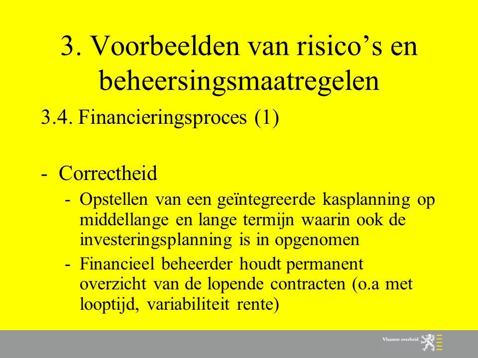 3. Voorbeelden van risico's en beheersingsmaatregelen 3.4. Financieringsproces (1) -Correctheid -Opstellen van een geïntegreerde kasplanning op middel