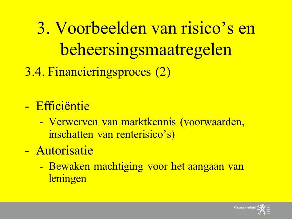 3. Voorbeelden van risico's en beheersingsmaatregelen 3.4. Financieringsproces (2) -Efficiëntie -Verwerven van marktkennis (voorwaarden, inschatten va