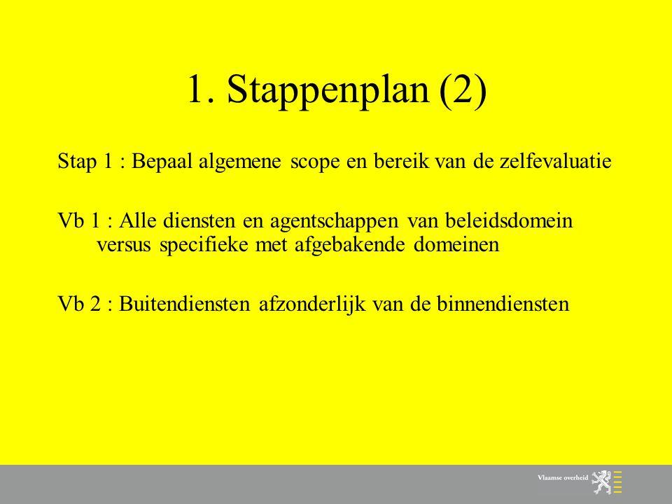 1. Stappenplan (2) Stap 1 : Bepaal algemene scope en bereik van de zelfevaluatie Vb 1 : Alle diensten en agentschappen van beleidsdomein versus specif