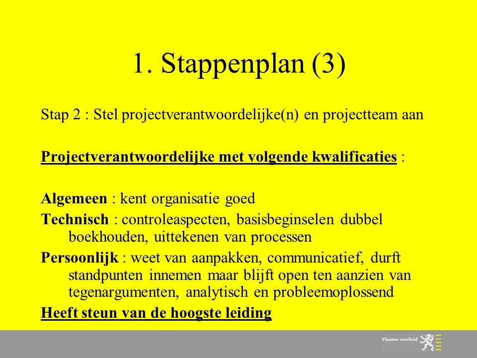 1. Stappenplan (3) Stap 2 : Stel projectverantwoordelijke(n) en projectteam aan Projectverantwoordelijke met volgende kwalificaties : Algemeen : kent