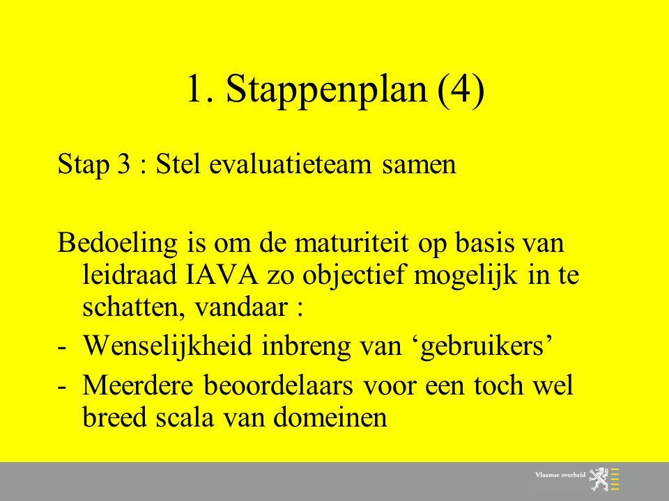1. Stappenplan (4) Stap 3 : Stel evaluatieteam samen Bedoeling is om de maturiteit op basis van leidraad IAVA zo objectief mogelijk in te schatten, va