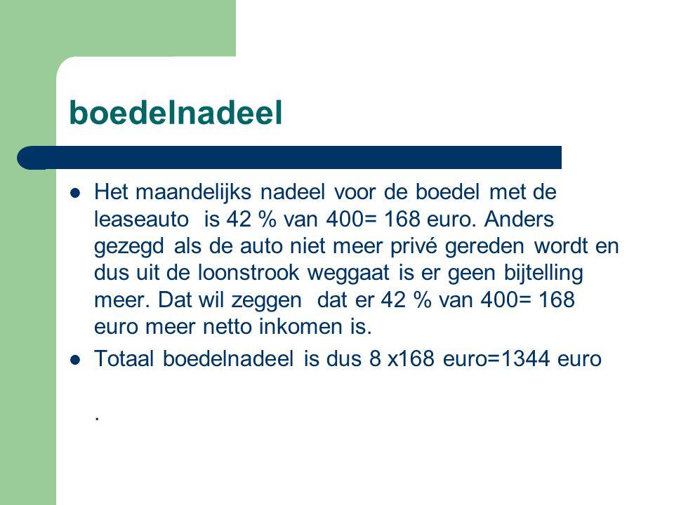 boedelnadeel  Het maandelijks nadeel voor de boedel met de leaseauto is 42 % van 400= 168 euro. Anders gezegd als de auto niet meer privé gereden wor