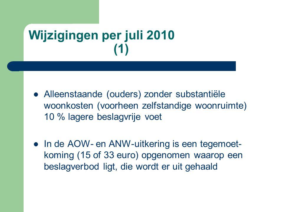 Wijzigingen per juli 2010 (1)  Alleenstaande (ouders) zonder substantiële woonkosten (voorheen zelfstandige woonruimte) 10 % lagere beslagvrije voet