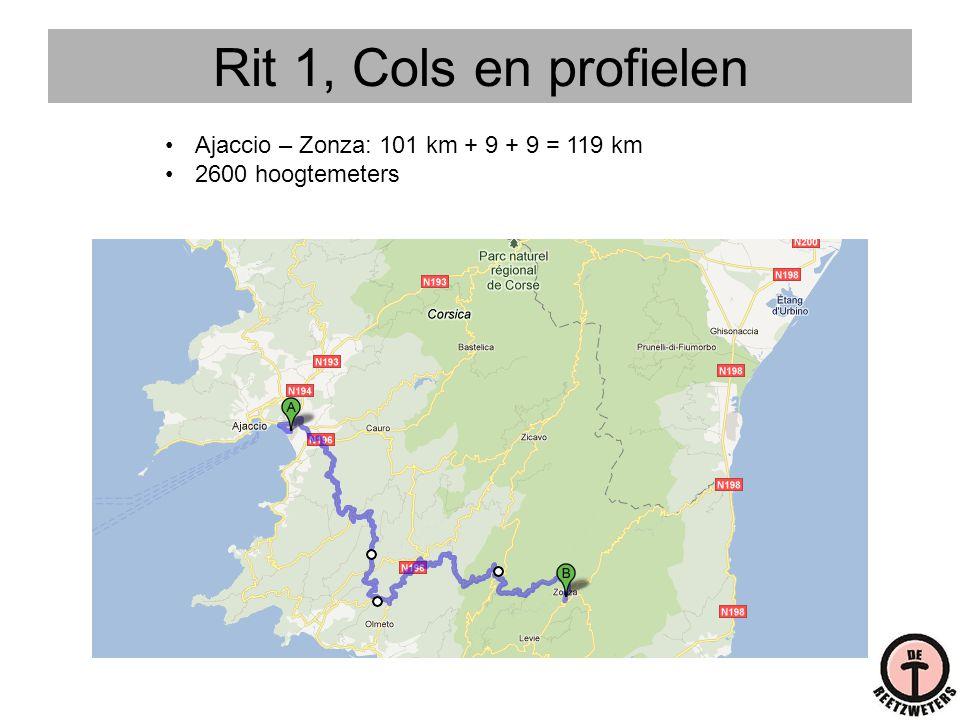 Rit 1, Cols en profielen •Ajaccio – Zonza: 101 km + 9 + 9 = 119 km •2600 hoogtemeters