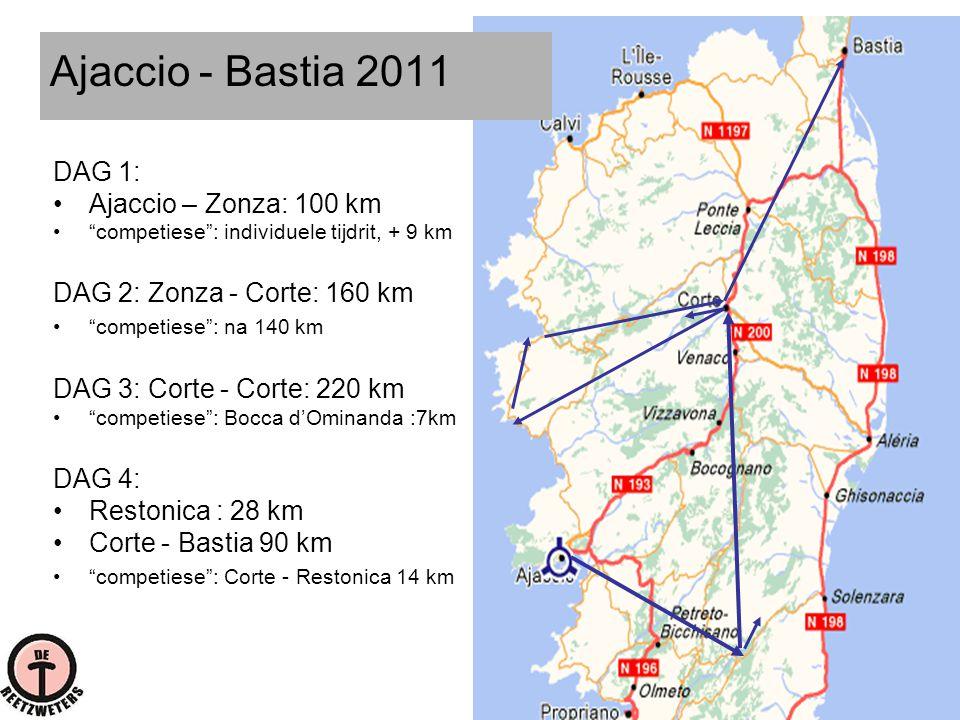 "DAG 1: •Ajaccio – Zonza: 100 km •""competiese"": individuele tijdrit, + 9 km DAG 2: Zonza - Corte: 160 km •""competiese"": na 140 km DAG 3: Corte - Corte:"