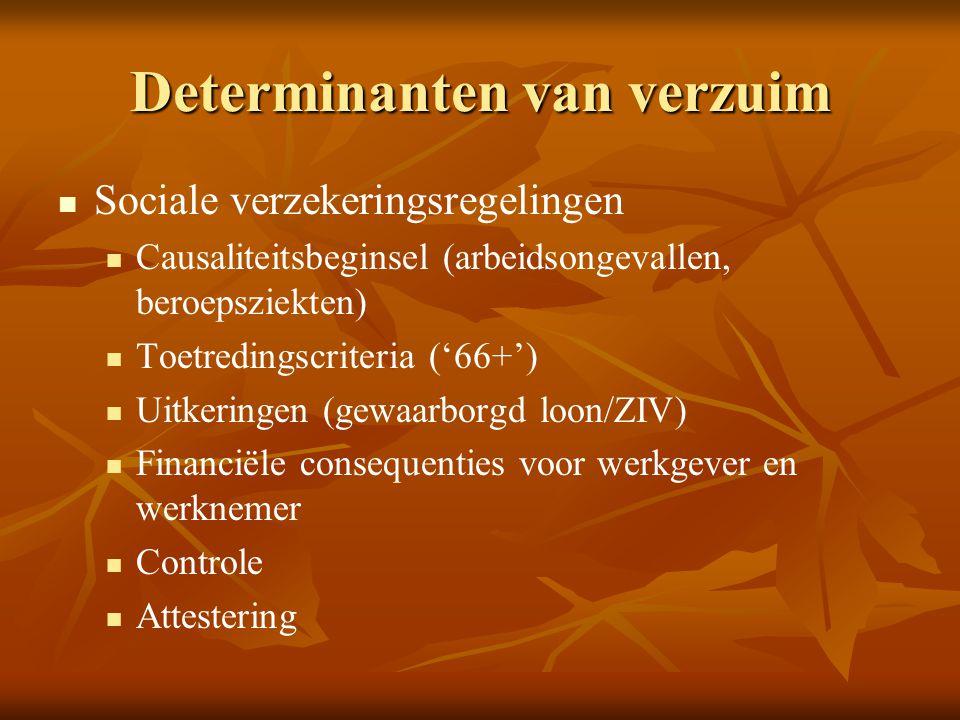 OCMW Antwerpen: onderrichtingen voor het personeel in geval van ziekte   Verwittigen diensthoofd (dadelijk)   Indien men mobiel is: om 8 uur aanmelden bij controlegeneesheer   Indien niet in de mogelijkheid om buiten te gaan:   bij melding meedelen: stamnummer + identiteit, verblijf + details (b.v.