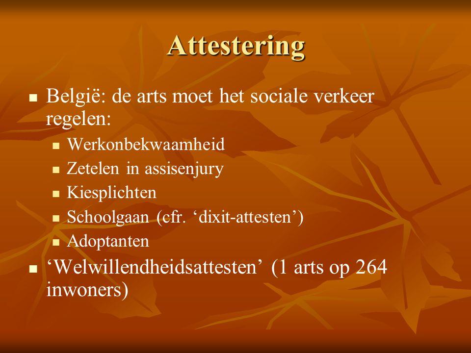 Attestering   Nederland: eigen verklaring bij ziekmelding   'Wanneer denkt u uw werk te kunnen hervatten?'   Over één dag, twee dagen, drie dagen, vier dagen, één week, één week à 10 dagen, twee weken of langer   Wat zijn uw klachten.