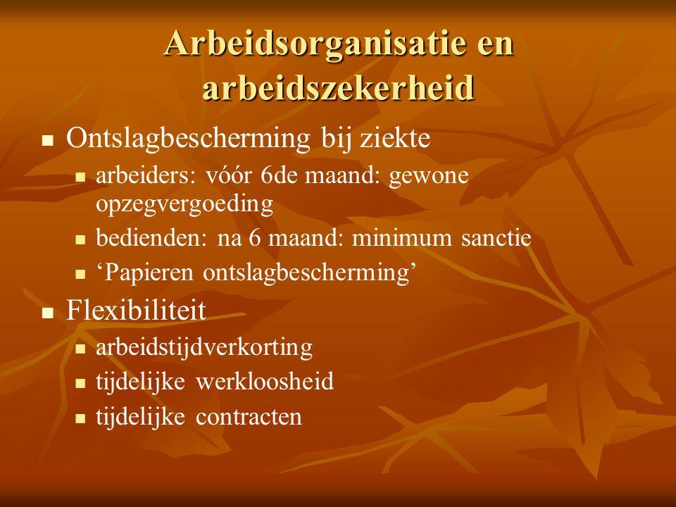 Verzuimbronnen in de gezondheidszorg   Scheiding van behandeling en controle   Wachttijden (iatrogeen ziekteverzuim)   Sociaal-medische begeleiding van langdurig arbeidsongeschikten