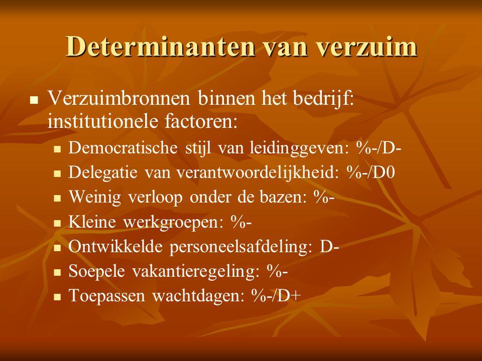 Ziekteverzuim en bedrijfsgrootte SD Worx, 2005