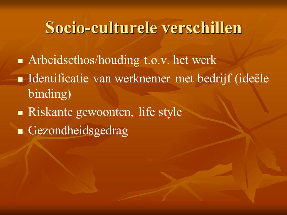 Ziektegedrag en ziekteverzuim   Het Nieuwsblad (26 april 2003): 'Blijft het feit dat we met z'n allen te veel pillen slikken'   Leo Neels (voorzitter AVGI): 'Dat is vooral een cultureel gegeven.