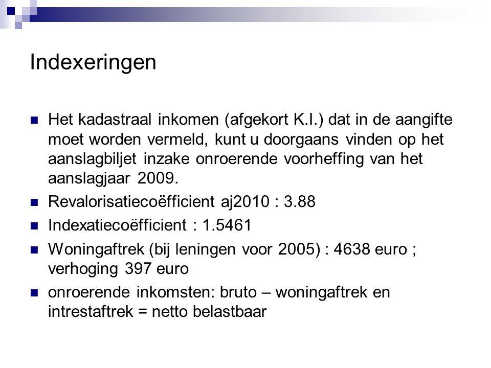 Indexeringen  Het kadastraal inkomen (afgekort K.I.) dat in de aangifte moet worden vermeld, kunt u doorgaans vinden op het aanslagbiljet inzake onro