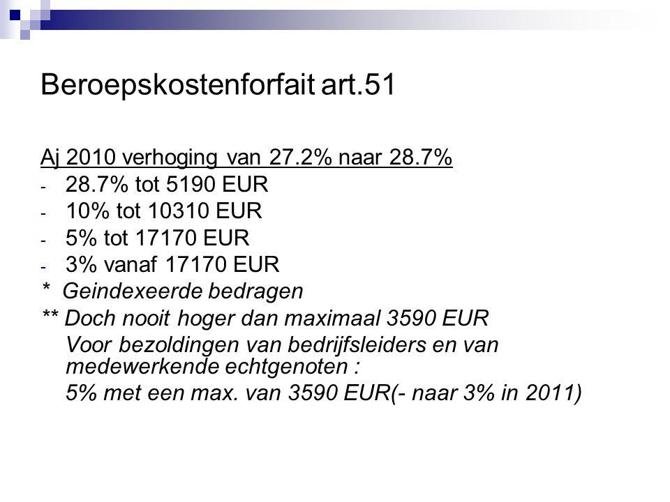 Beroepskostenforfait art.51 Aj 2010 verhoging van 27.2% naar 28.7% - 28.7% tot 5190 EUR - 10% tot 10310 EUR - 5% tot 17170 EUR - 3% vanaf 17170 EUR *