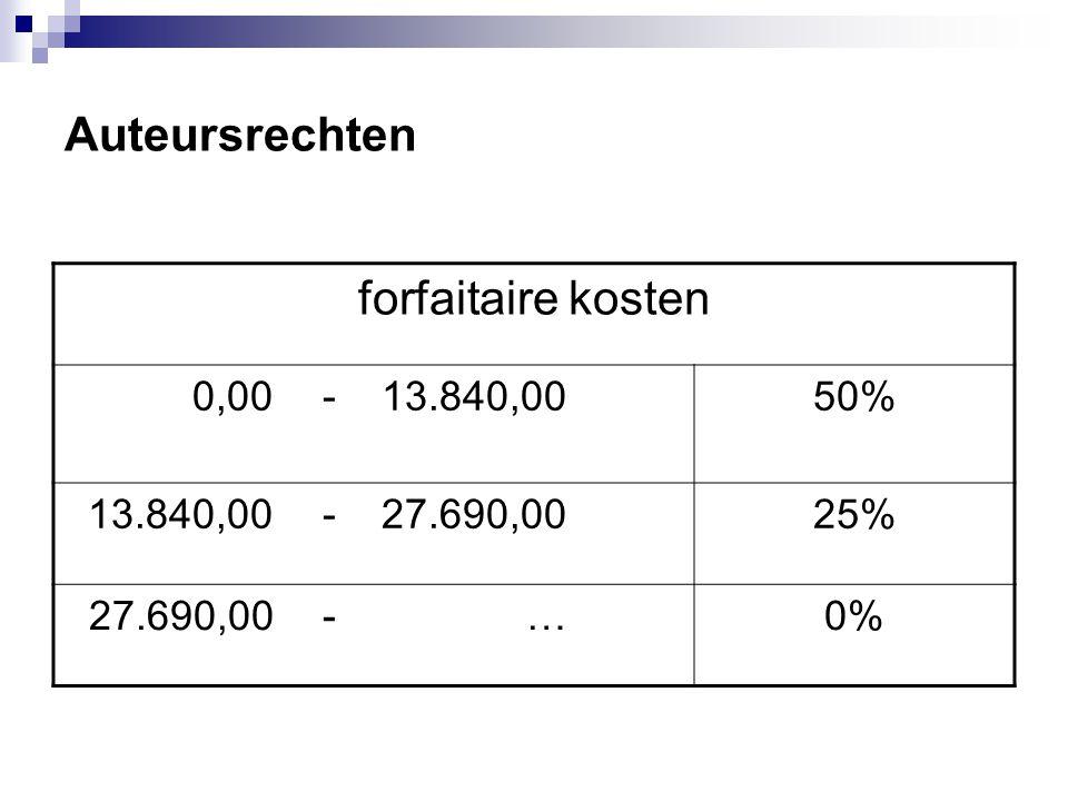 Auteursrechten forfaitaire kosten 0,00-13.840,0050% 13.840,00 -27.690,0025% 27.690,00-…0%
